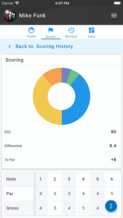 USHandicap: USGA Handicap Screenshot