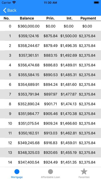 Mortgage Calculator/ Loan calc screenshot-6