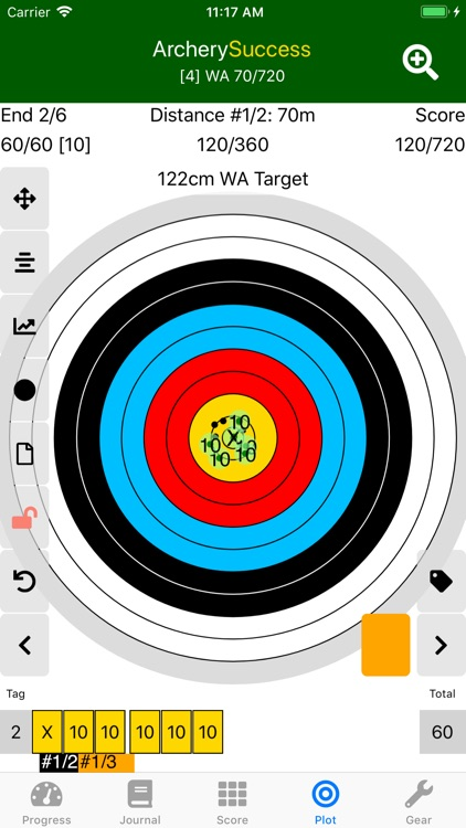 ArcherySuccess - Score & Plot
