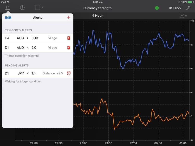Forex Strength Meter for iPad screenshot-3