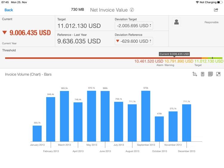 SAP Business in Focus screenshot-3
