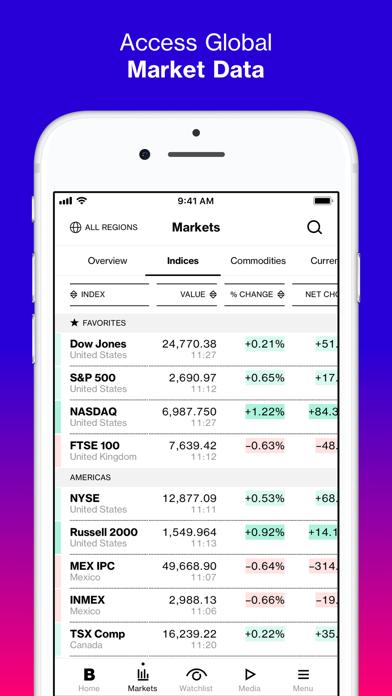 Bloomberg: Business News Screenshot