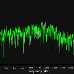 Ícone do app Audio Spectrum
