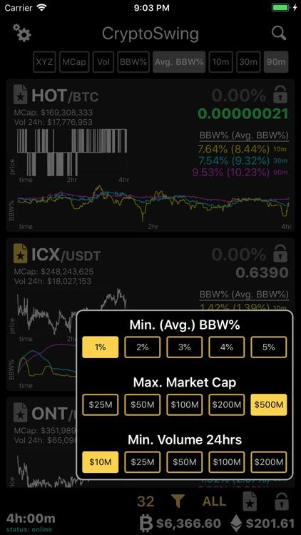 CryptoSwing