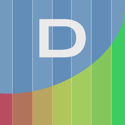 Dividender - Compound Interest