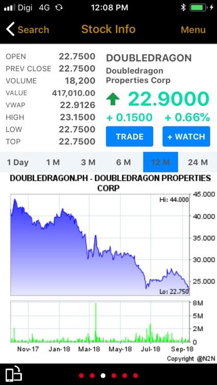 UTradePH - Philippines screenshot-3