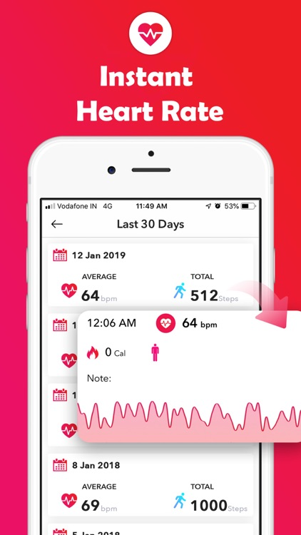 Heart Rate, Instant Resting HR
