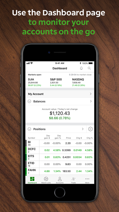 TD Ameritrade Mobile - Revenue & Download estimates - Apple App
