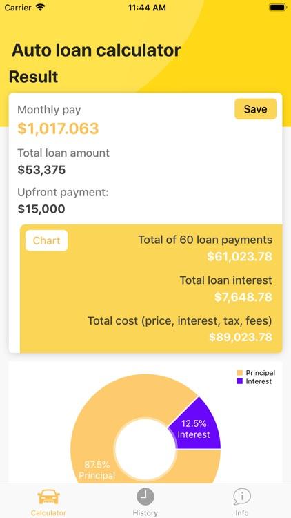 Auto loan calculator, payment