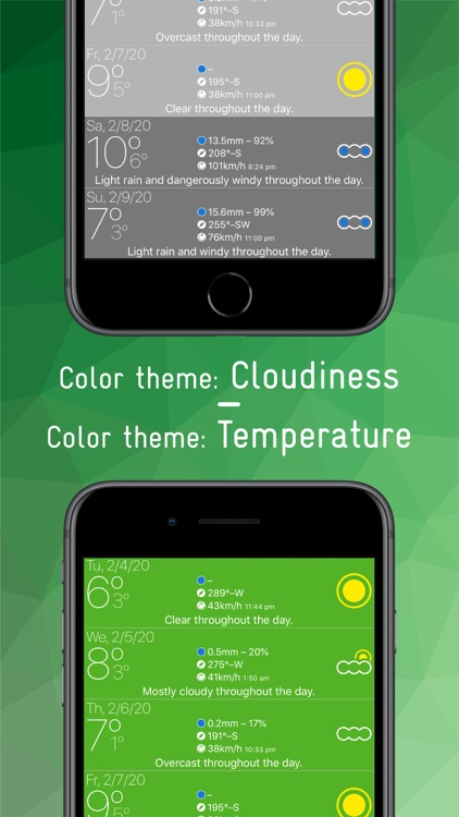 Simple and Colorful Weather screenshot-3