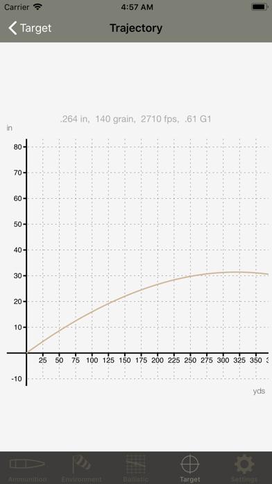 Ballistic Calculator SBC Light | App Price Drops