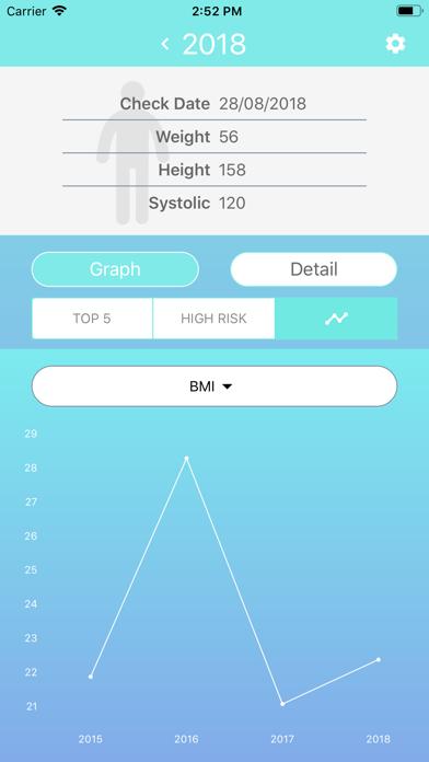 Prompt Health app image