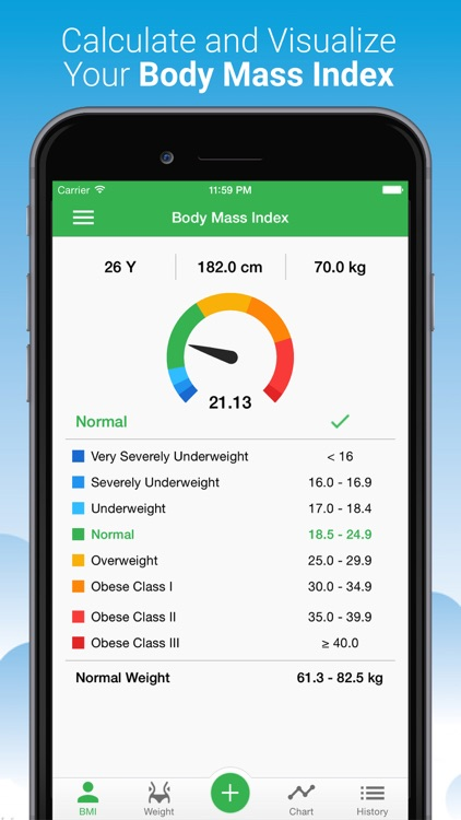 BMI Calculator- Weight Tracker