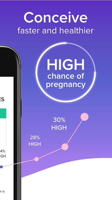 Screenshot #2 pour Glow Period, Fertility Tracker