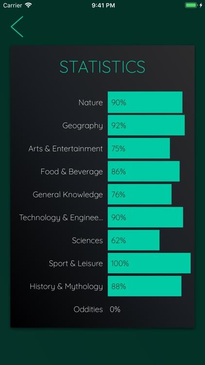 Quizoid: Offline Trivia Quiz screenshot-5