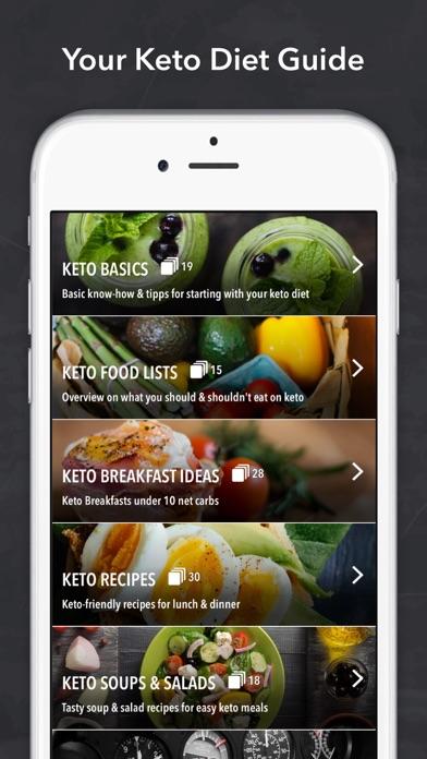 Keto diet & Ketogenic recipes