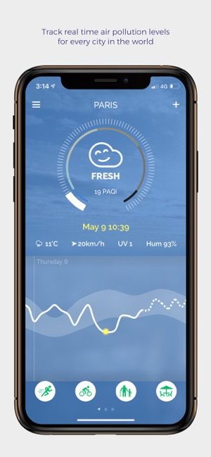 Air Quality by Plume Labs on the App Store