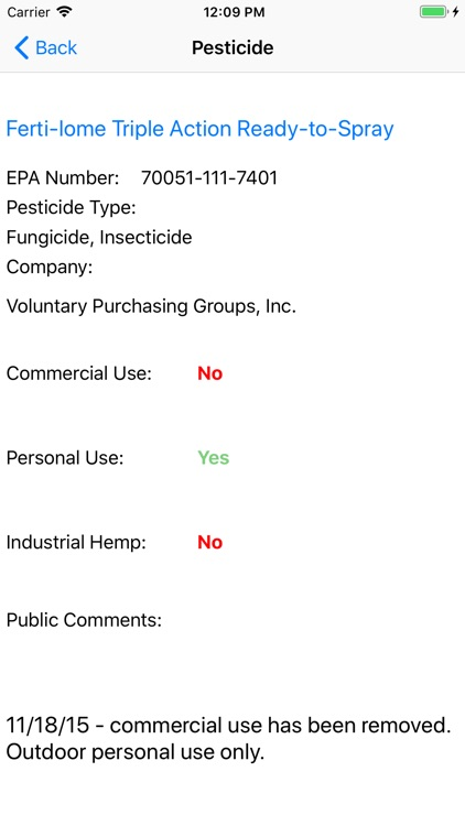Colorado Cannabis Pesticides