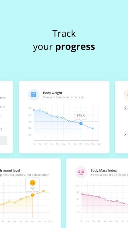 Twinbody weight loss community