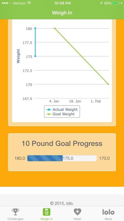 Ten Pound Challenge