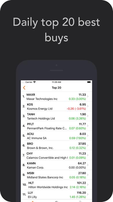 Investtech Stocks Analysis App Screenshot