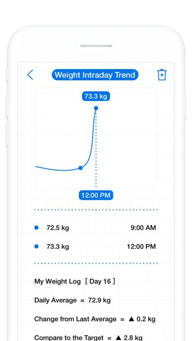 Fit Journey - Not Just Weightのおすすめ画像3