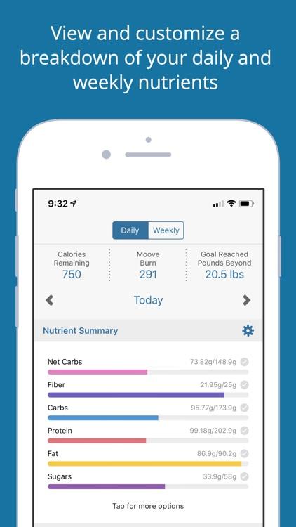 My Score Plus Calorie & Keto screenshot-0