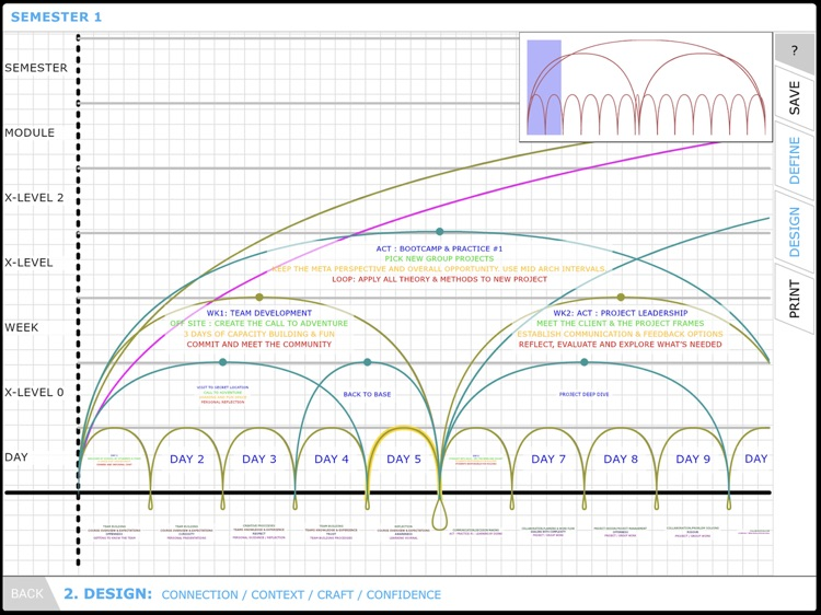 KAOSPILOT LEARNING ARCH DESIGN screenshot-5