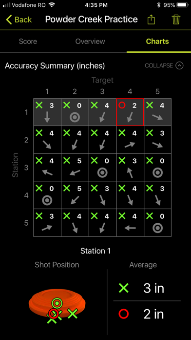 Garmin Xero® S screenshot 4