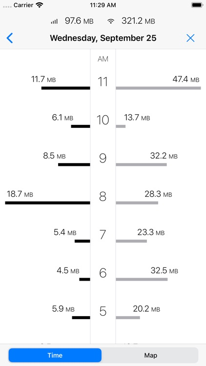 DataMan - track data usage screenshot-9