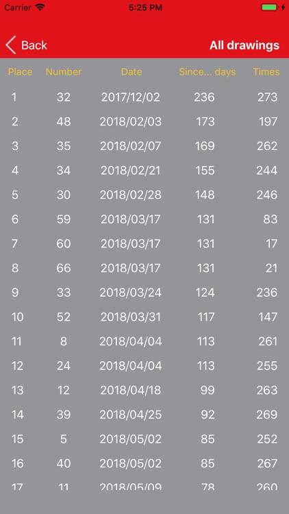 Powerball Analysis and Results screenshot-4
