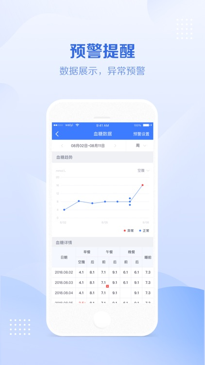 健康云医生 screenshot-4