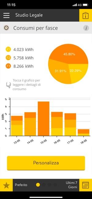 ottimi prezzi vari tipi di sito web professionale MyEnergy di Eni gas e luce su App Store