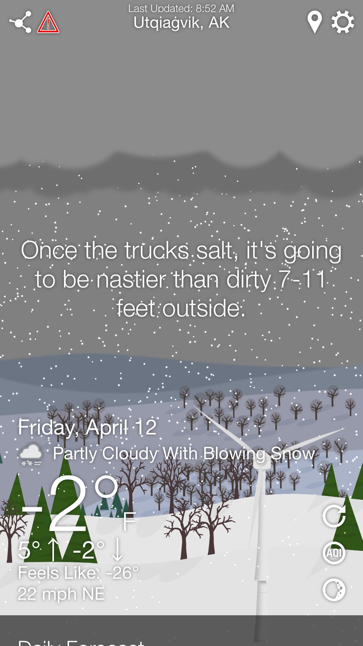 What The Forecast?!! Screenshot