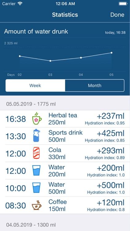 Drink Water Reminder & Counter screenshot-3