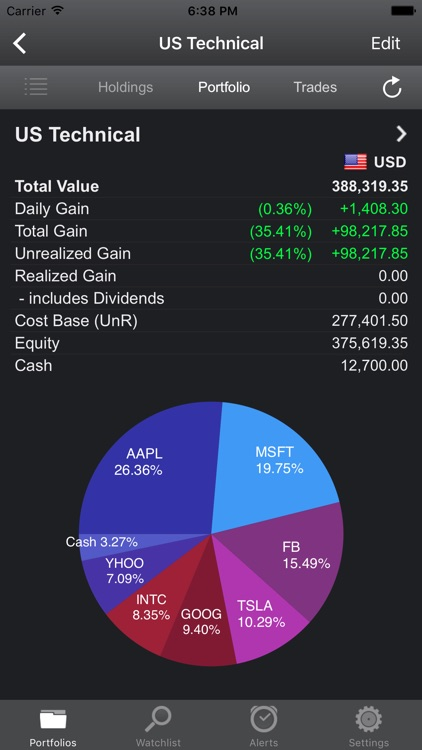Portfolio Trader Lite - Stocks screenshot-0