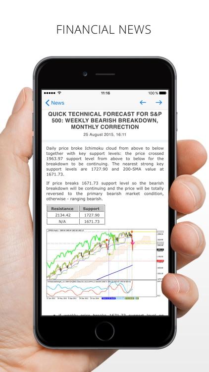MetaTrader 4 Forex Trading screenshot-3