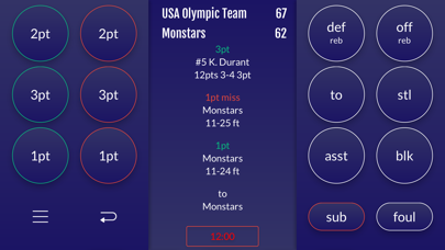 Screenshot #1 pour Easy Stats for Basketball