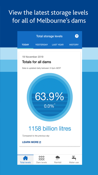 Melbourne's Water Storagesのおすすめ画像1