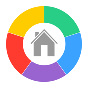 Homebudget With Sync app review