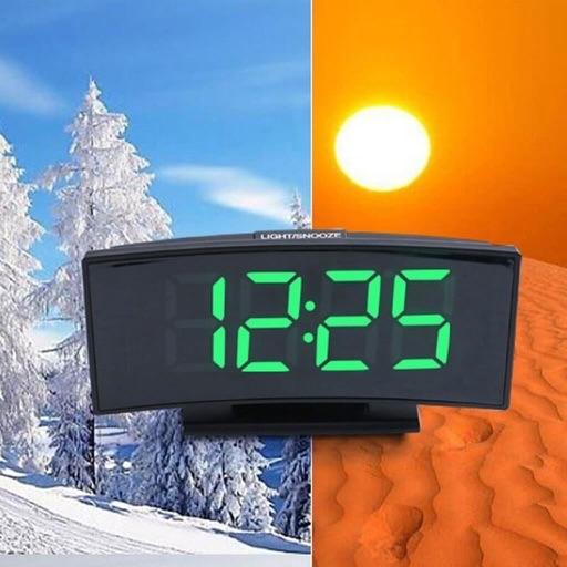 Clock Display | Time Wallpaper