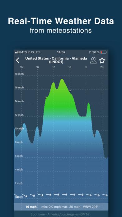 Windy Pro: marine weather app Screenshot