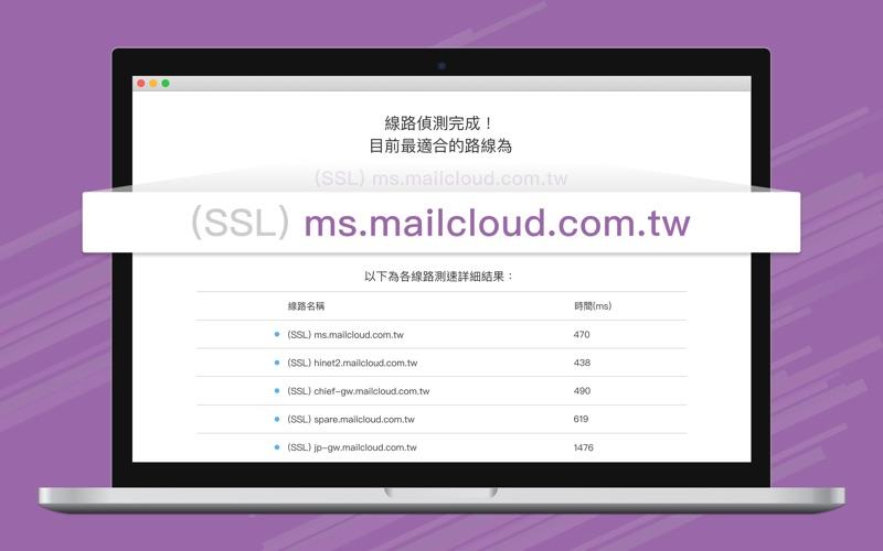 MailCloud 測速程式 скриншот программы 2