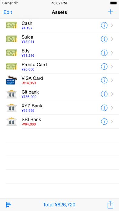 Cashflow review screenshots