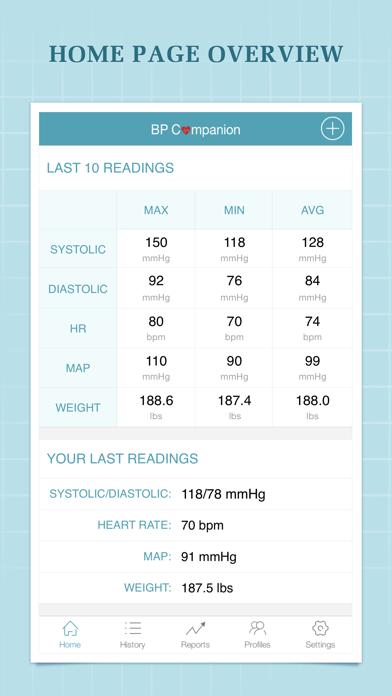血圧 基準 値 低