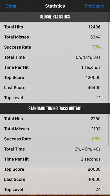 Fretuoso - Bass Edition screenshot-4