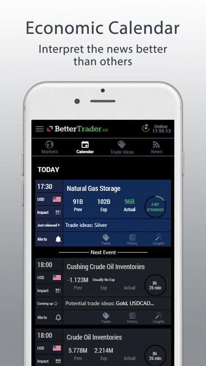 BetterTrader - Forex & Futures screenshot-0
