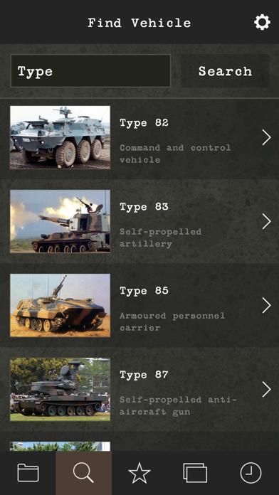 Modern Military Vehicles