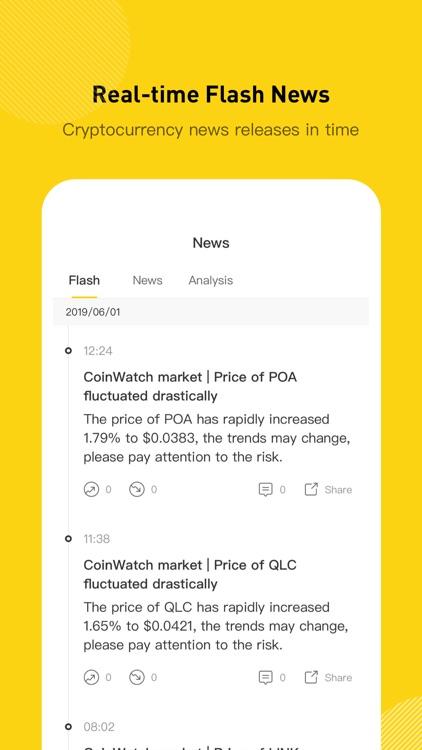 CoinWatch - Bitcoin Ticker