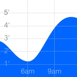 Tide Graph Pro Apple Watch App